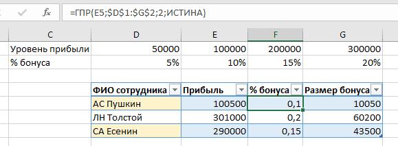 excel функция ГПР